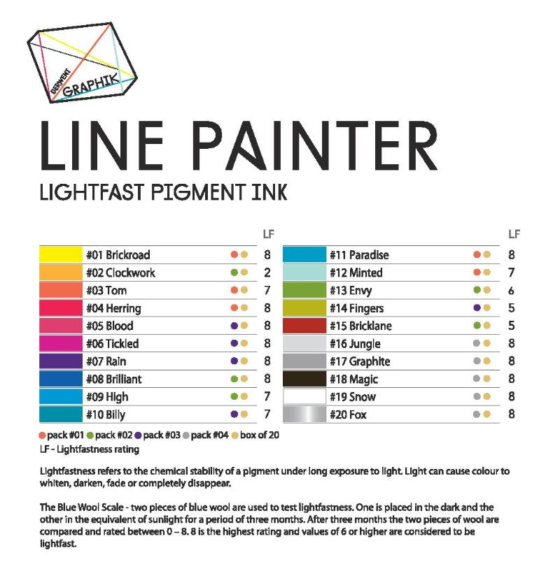 Graphik Colour Chart