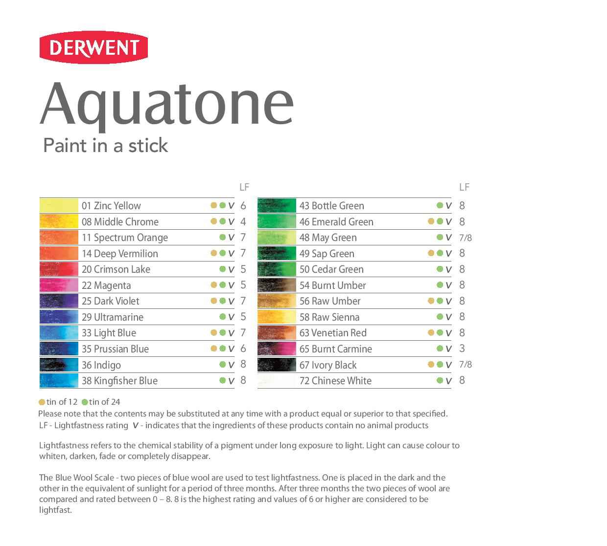 Aquatone colour chart