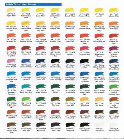 Daler watercolour chart