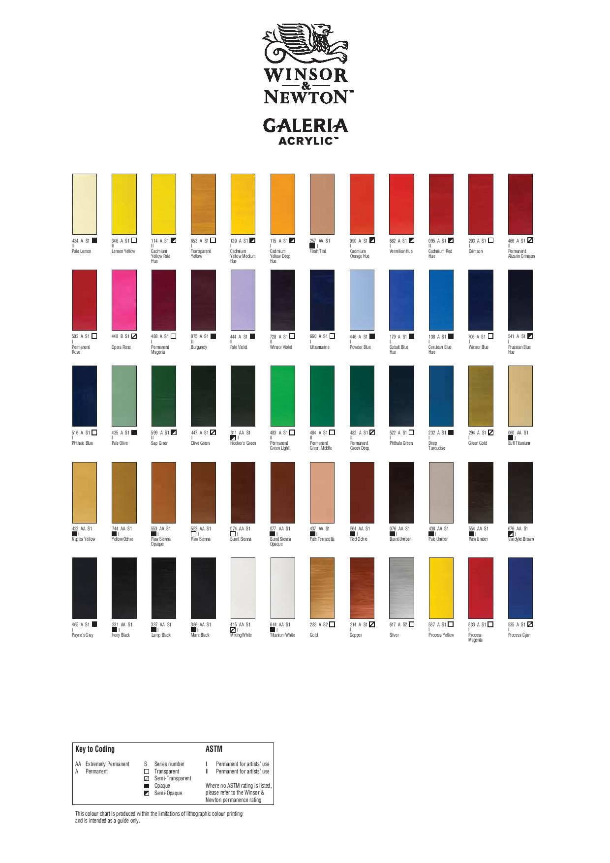 Best Smps Colour Wire Voltage Chart Images - Electrical Diagram ...